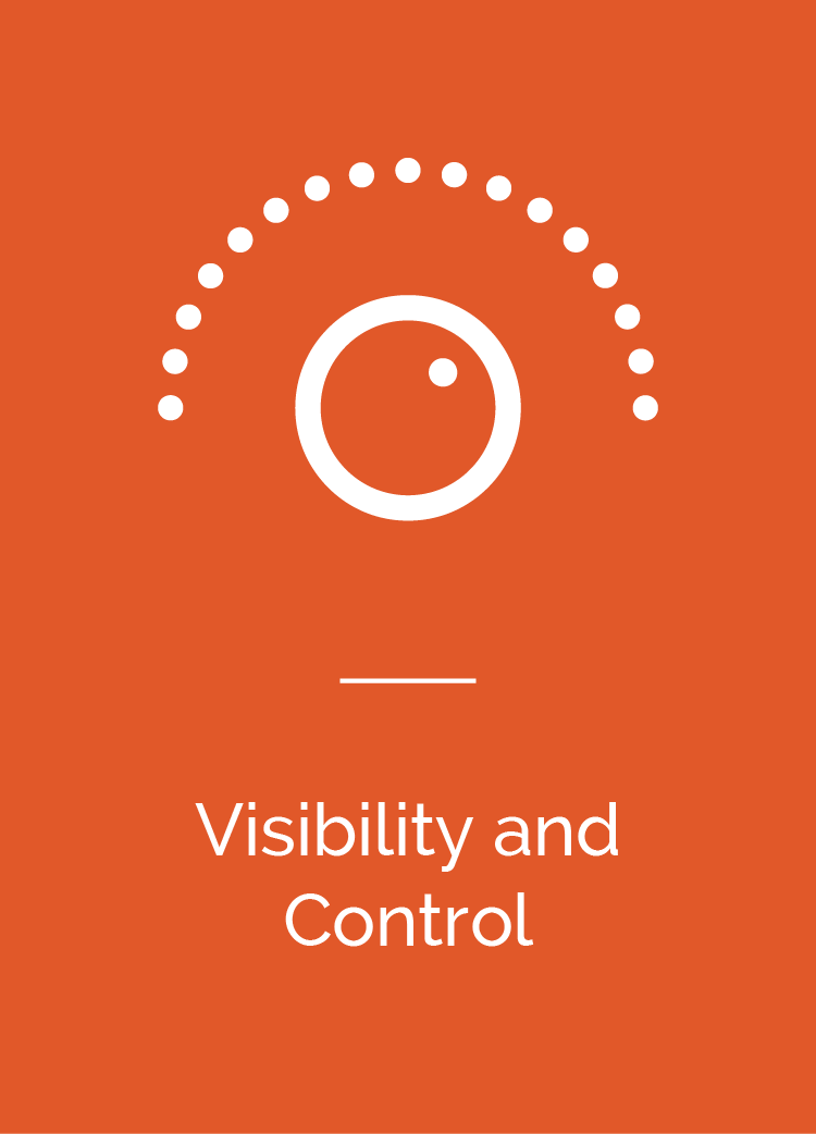 Visibility and Control
